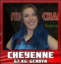 Cheyenne wrestler ICW